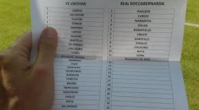 Fc Crotone – Real Roccabernarda