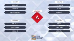 UEFA NATIONS LEAGUE: I SORTEGGI